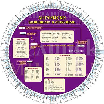 Английски антоними и синоними